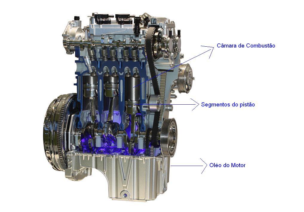 Motor Ford filtro de partículas